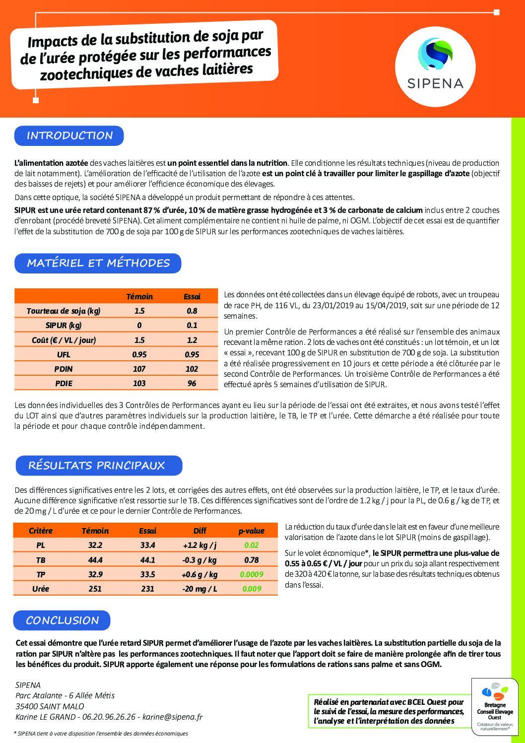 Impacts de la substitution de soja par SIPUR sur les performances zootechniques de vaches laitières